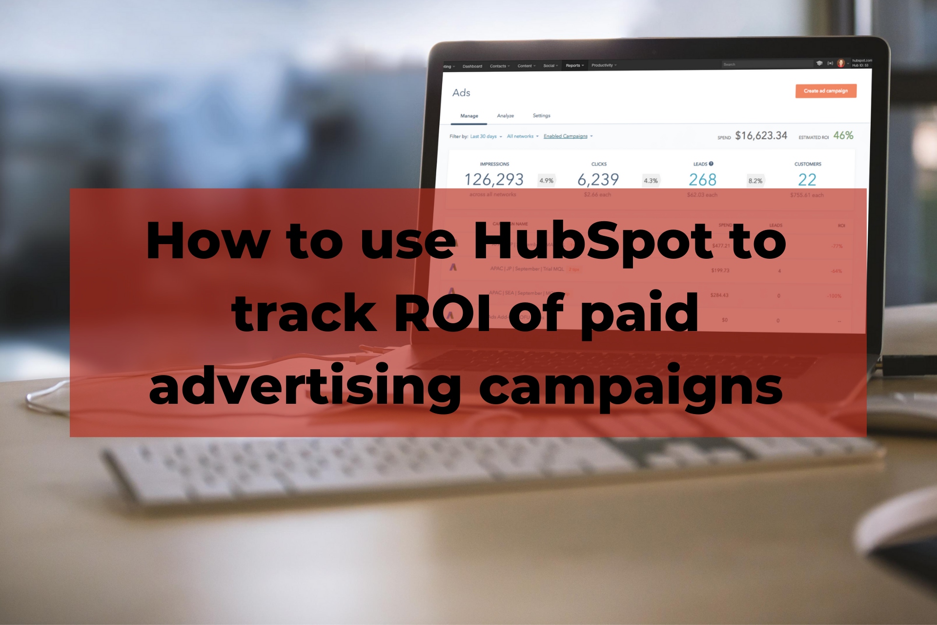 HubSpot to track ROI